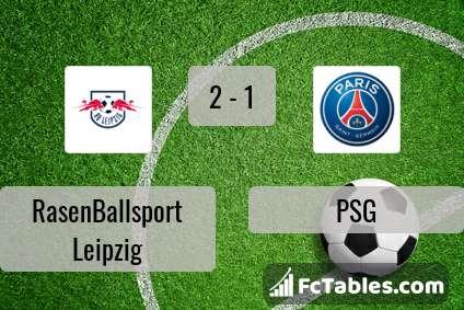 Anteprima della foto RasenBallsport Leipzig - PSG