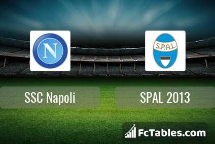 Preview image Napoli - SPAL