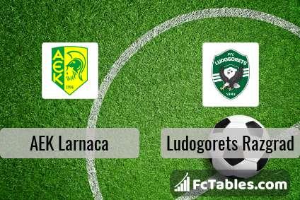 Preview image AEK Larnaca - Ludogorets Razgrad