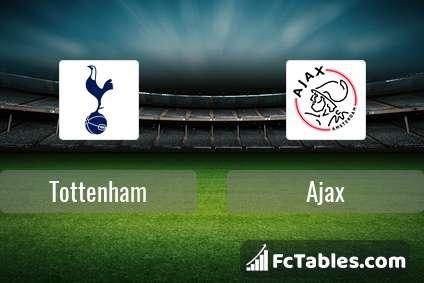 Podgląd zdjęcia Tottenham Hotspur - Ajax Amsterdam