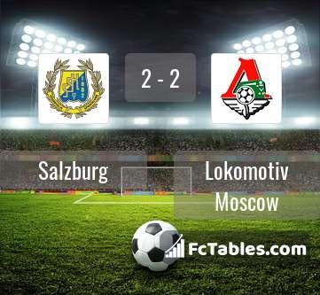 Preview image Salzburg - Lokomotiv Moscow