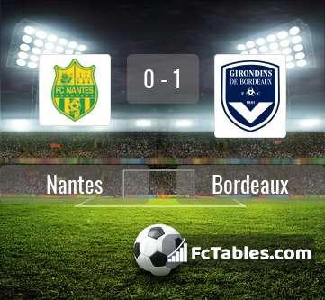 Preview image Nantes - Bordeaux