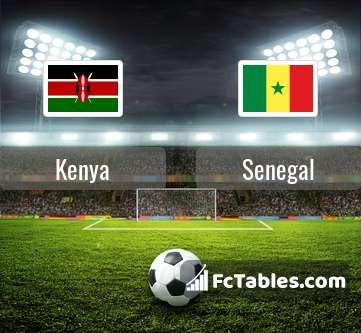Kenya Vs Senegal H2h 1 Jul 2019 Head To Head Stats Predictions