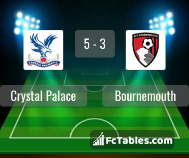 Preview image Crystal Palace - Bournemouth