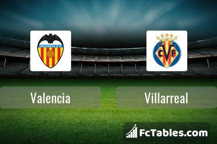 Podgląd zdjęcia Valencia CF - Villarreal