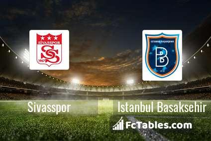 Anteprima della foto Sivasspor - Istanbul Basaksehir