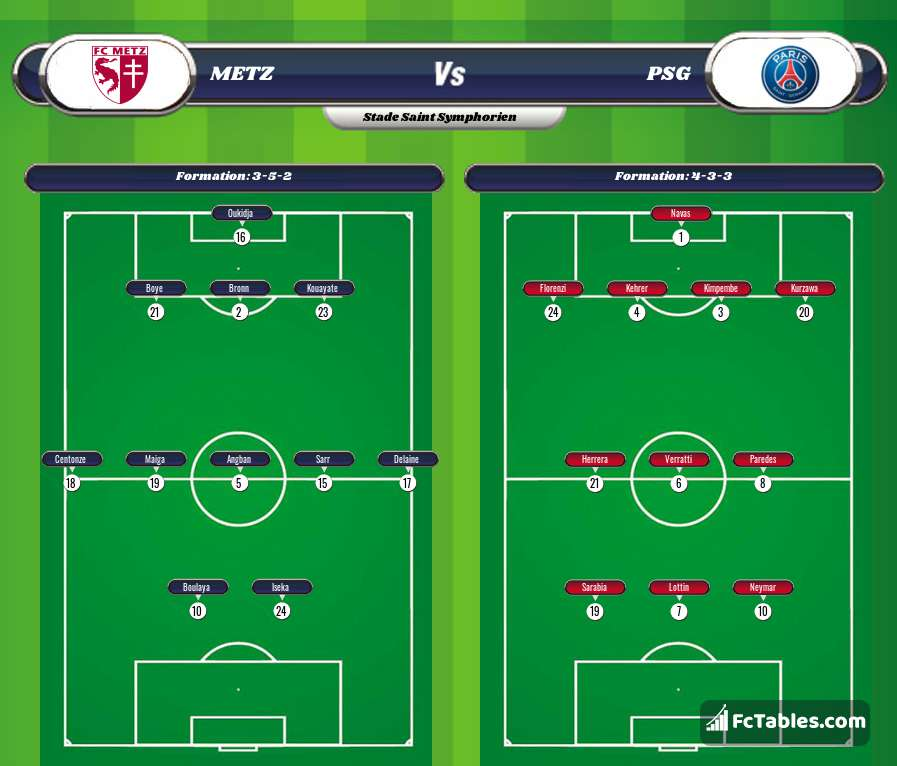 Preview image Metz - PSG