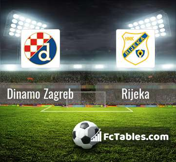 Dinamo Zagreb Vs Rijeka H2h 19 Jan 2021 Head To Head Stats Prediction