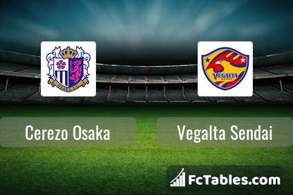 Cerezo Osaka Vs Vegalta Sendai H2h 23 Aug 2020 Head To Head Stats Prediction