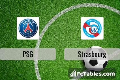Podgląd zdjęcia PSG - Strasbourg