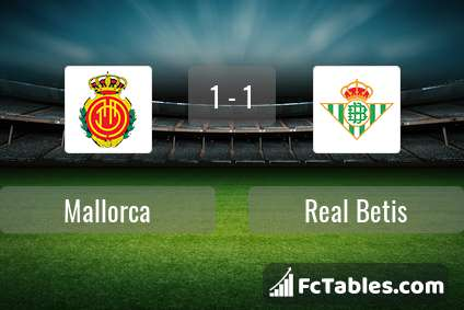 Preview image Mallorca - Real Betis