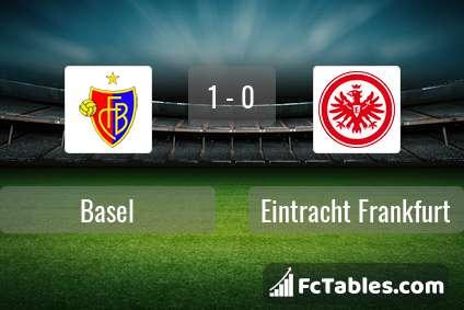 Anteprima della foto Basel - Eintracht Frankfurt