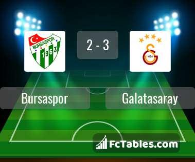 Galatasaray vs bursaspor betting experts safe online sports betting sites