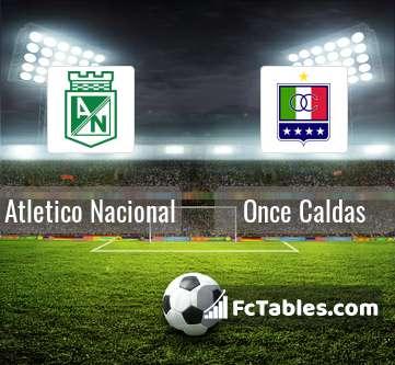 Atletico Nacional Once Caldas H2H