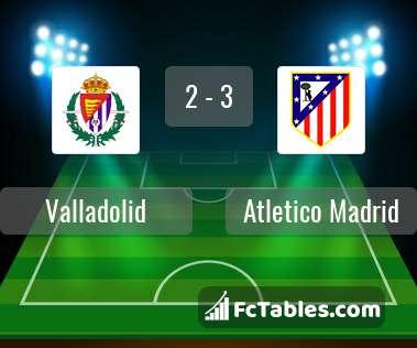 Anteprima della foto Valladolid - Atletico Madrid