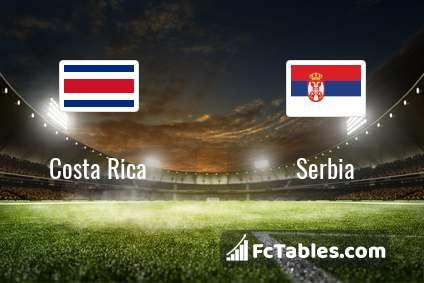 Anteprima della foto Costa Rica - Serbia