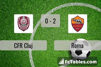 Preview image CFR Cluj - Roma