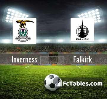 Inverness CT Falkirk H2H