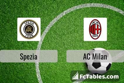 Preview image Spezia - AC Milan