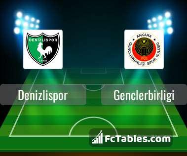 Preview image Denizlispor - Genclerbirligi