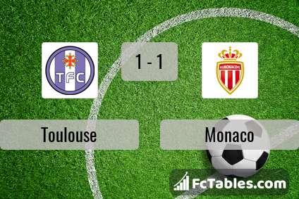 Podgląd zdjęcia Toulouse - AS Monaco