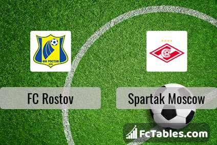 Anteprima della foto FC Rostov - Spartak Moscow