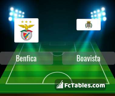 Anteprima della foto Benfica - Boavista