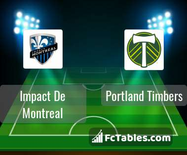 Preview image Impact De Montreal - Portland Timbers