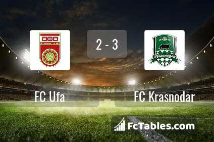Anteprima della foto FC Ufa - FC Krasnodar