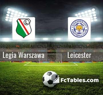 Preview image Legia Warszawa - Leicester