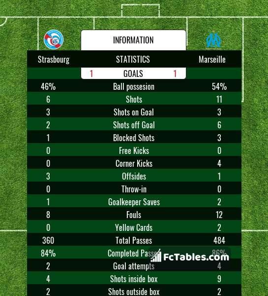 Preview image Strasbourg - Marseille