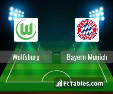 Preview image Wolfsburg - Bayern Munich