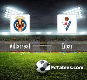 Preview image Villarreal - Eibar