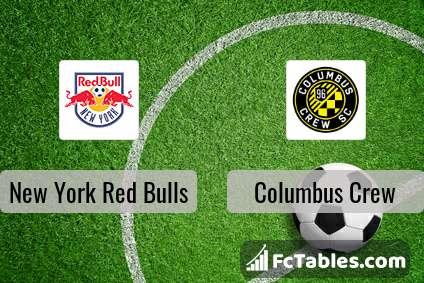 Preview image New York Red Bulls - Columbus Crew