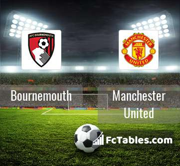 Preview image Bournemouth - Manchester United