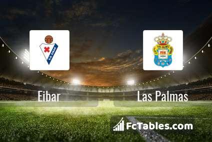 Preview image Eibar - Las Palmas