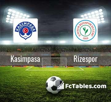 Anteprima della foto Kasimpasa - Rizespor