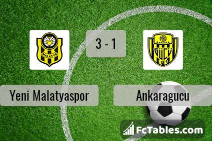 Podgląd zdjęcia Yeni Malatyaspor - Ankaragucu
