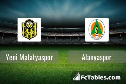 Preview image Yeni Malatyaspor - Alanyaspor