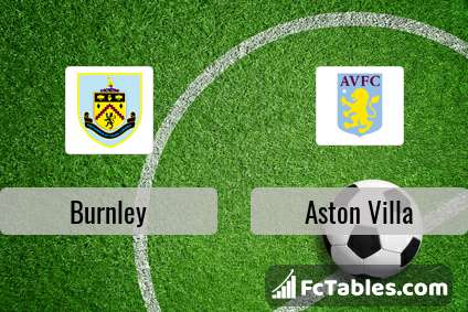 Preview image Burnley - Aston Villa