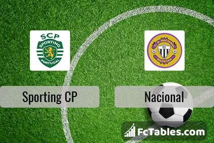 Anteprima della foto Sporting CP - Nacional