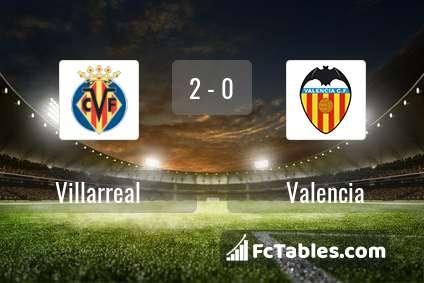 Anteprima della foto Villarreal - Valencia