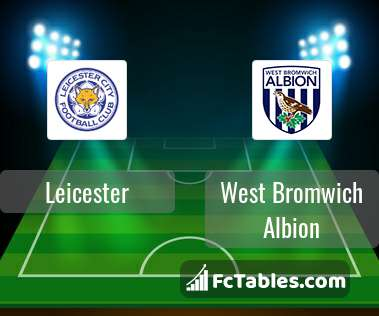 Preview image Leicester - West Bromwich Albion