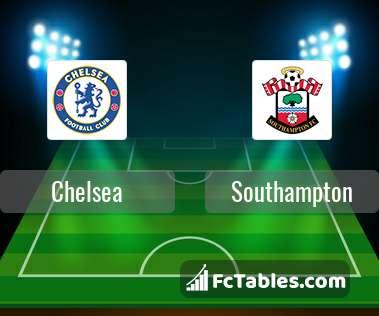 Podgląd zdjęcia Chelsea - Southampton