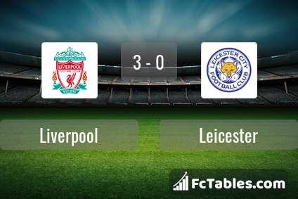 Podgląd zdjęcia Liverpool FC - Leicester City