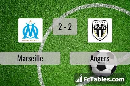 Podgląd zdjęcia Olympique Marsylia - Angers