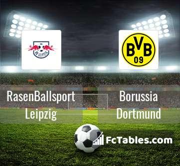 Podgląd zdjęcia RasenBallsport Leipzig - Borussia Dortmund