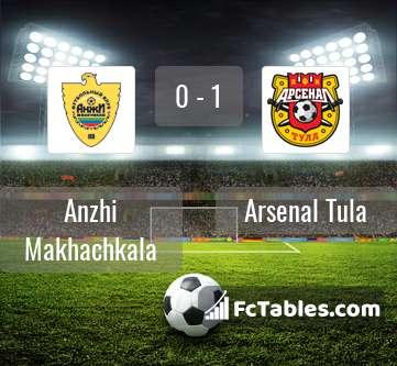 Anteprima della foto Anzhi Makhachkala - Arsenal Tula