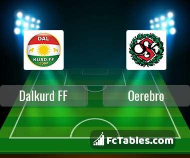 Preview image Dalkurd FF - Oerebro