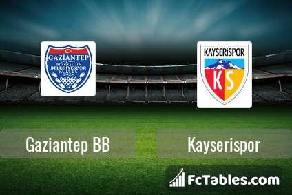Podgląd zdjęcia Gaziantep BB - Kayserispor